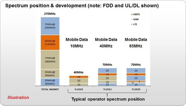 spectrum_details