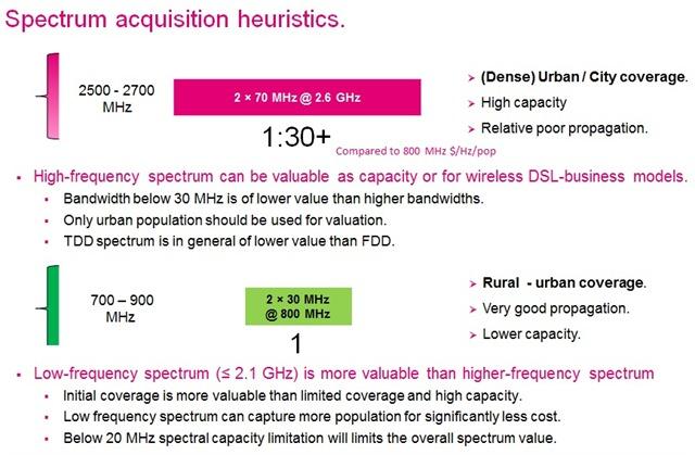 spectrum_heuristics