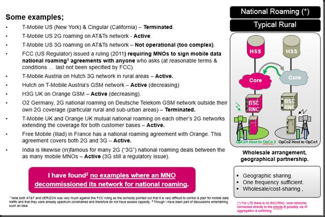 national_roaming _examples