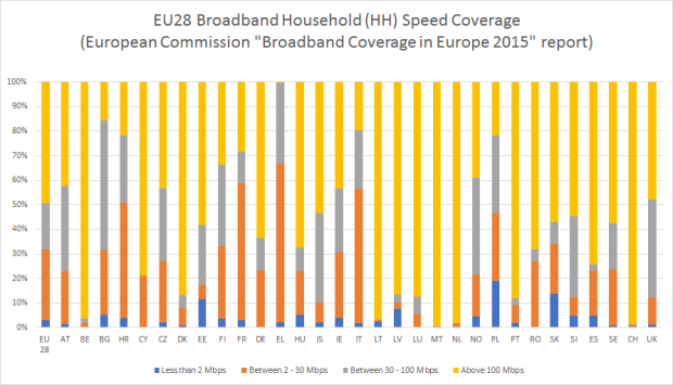 broadband speed hh coverage.png