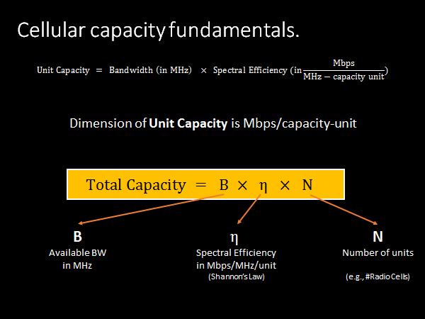 cellular capacity fundamentals